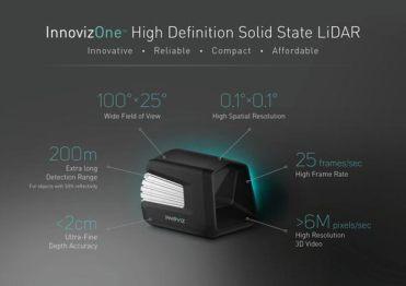 德尔福将采用Innoviz的激光雷达技术并对其投资