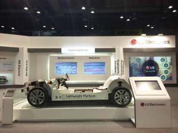 主营业务增长缓慢,三星等加快发展互联汽车业务