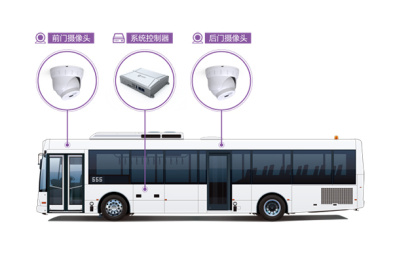 清研微视:引领国内公交客流计数系统走向实用化
