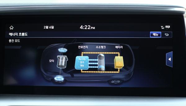 """燃料电池组在给车载高压电池充电(此时NEXO为""""怠速""""状态)"""