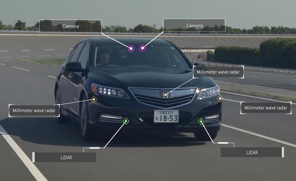 本田2020年L3高速公路自动驾驶解决方案传感器布局