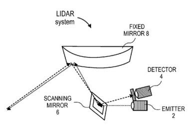 苹果获新型激光雷达专利 或用于无人驾驶汽车