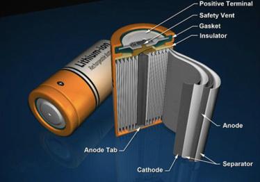 荷兰开发新锂电池技术 电池容量增加50%