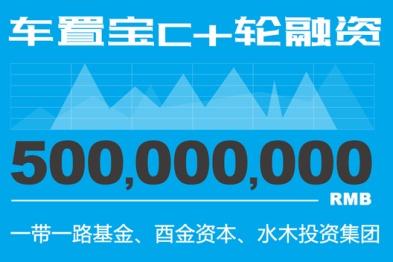车置宝完成5亿C+轮融资 一带一路基金领投