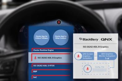 百度与黑莓联手,将在Apollo平台使用QNX