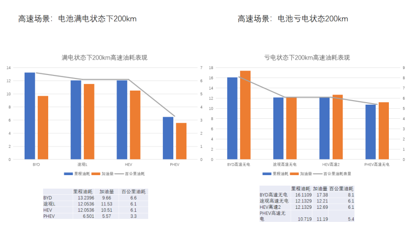 北理工报告解读 - 车云0325(1)2563.png