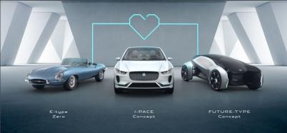 捷豹路虎宣布2020年所有车型都将拥有纯电版