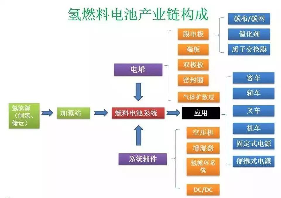 资料来源:CST三交产研