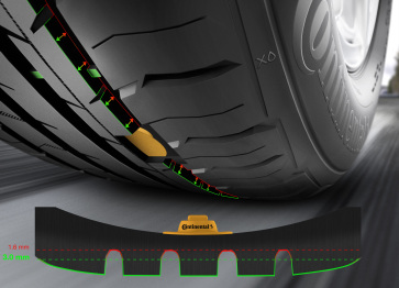 当智能轮胎与车联网配一脸,谁还敢说轮胎无聊