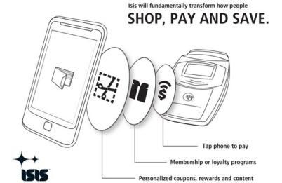 手机支付出租车费用,应用于当今的付费系统和预订服务