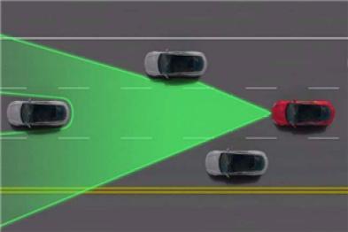 毫米波雷达在无人驾驶领域的应用