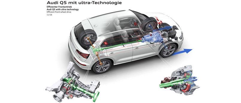 当quattro能实现从四驱到两驱的转换,这是一种进化吗?| 科技说