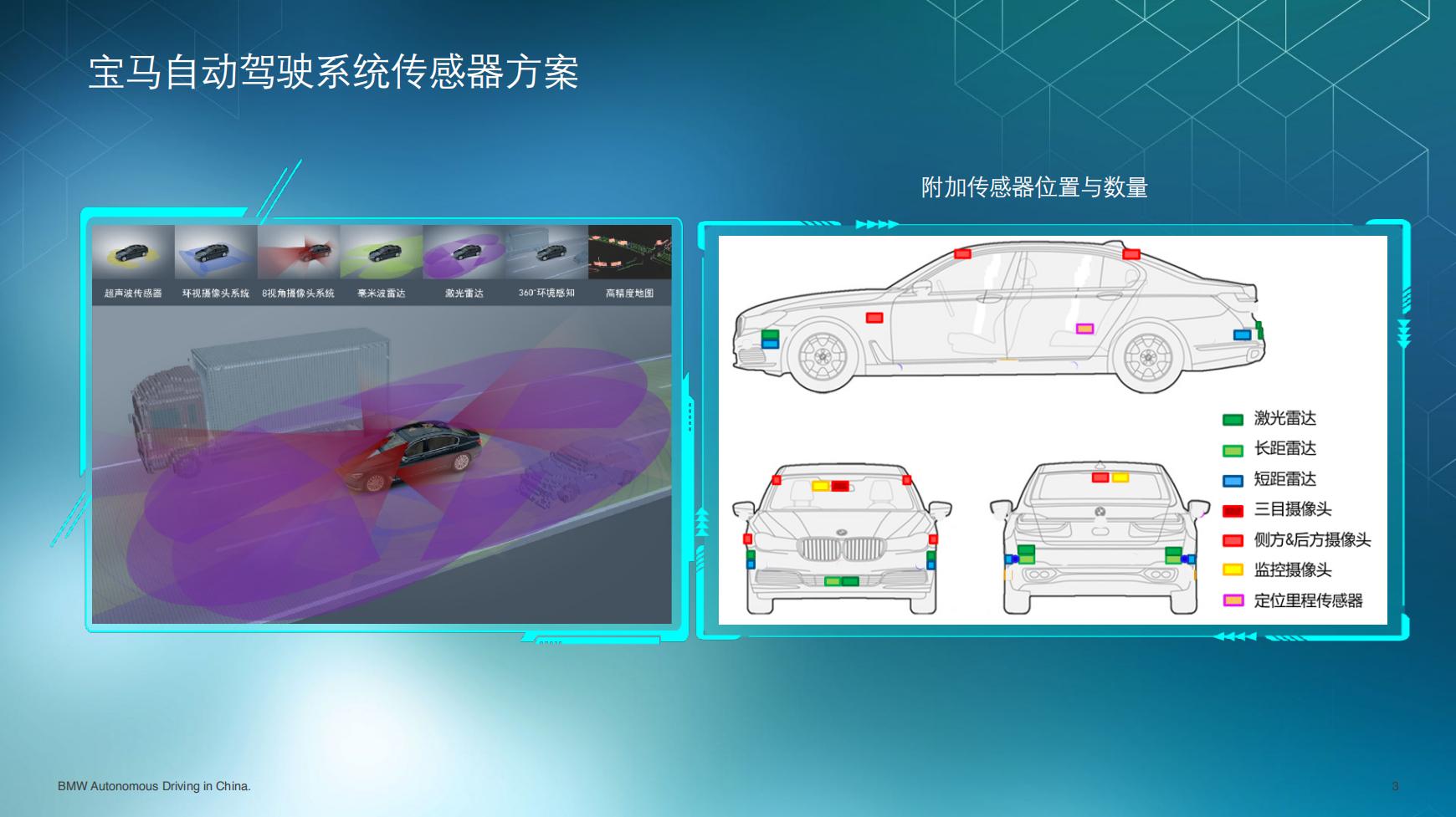 宝马自动驾驶系统传感器方案