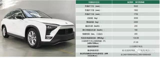 蔚来的新款车型电耗高达21kWh/100km