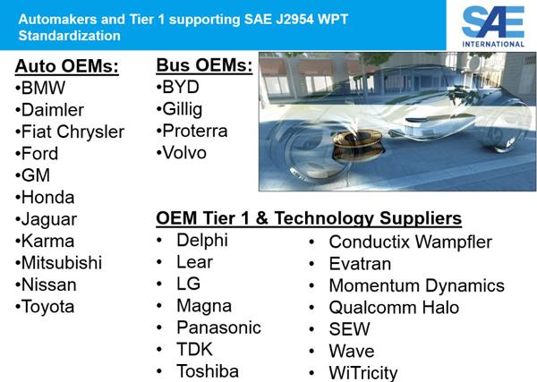 支持「SAE J2954 WPT」技术标准化的主机厂和Tier 1供应商名录