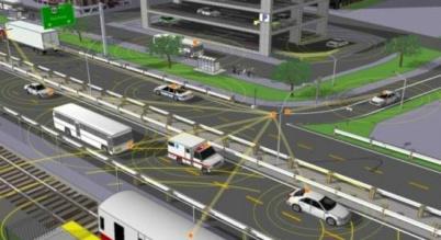 联合收购Here地图之后再次携手,ABB发起5G汽车联盟为哪般