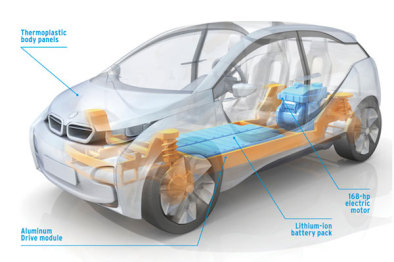 """碳纤维,电动车减肥""""凶器"""""""