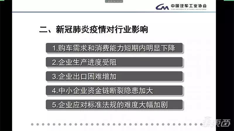 中汽协总结新冠肺炎疫情对汽车行业的五大影响