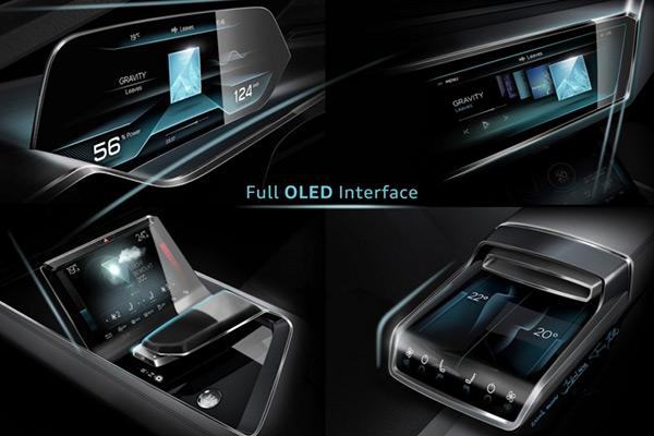 OLED显示技术