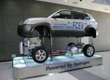 现代将于2018年发布全新燃料电池系统