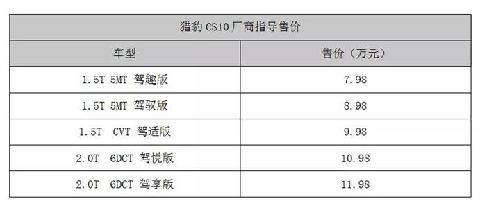 猎豹新CS10全系车型价格