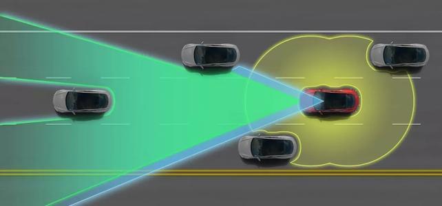 """深度:自动驾驶行业的""""冰火两重天"""""""