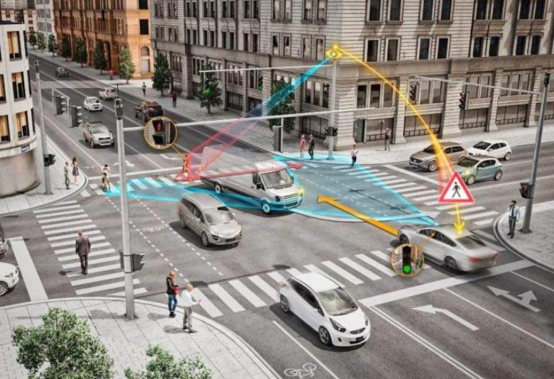 共享大数据,香港2022年建成智能道路网