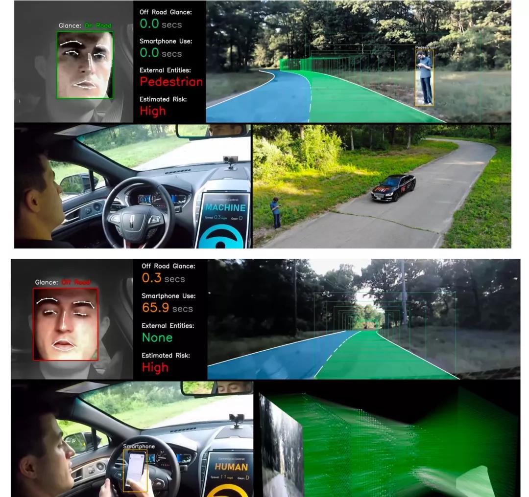 表 IV 通过结合车内外感知系统数据得出的融合型决策能够充分预估可能发生的风险 | MIT