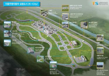 韩国自动驾驶测试区K-City部分投入使用