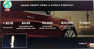 特斯拉计划最早在2020年运营自动驾驶出租车