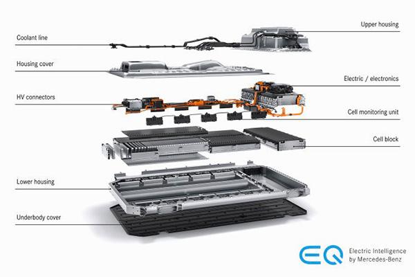 奔驰EQC电池组结构