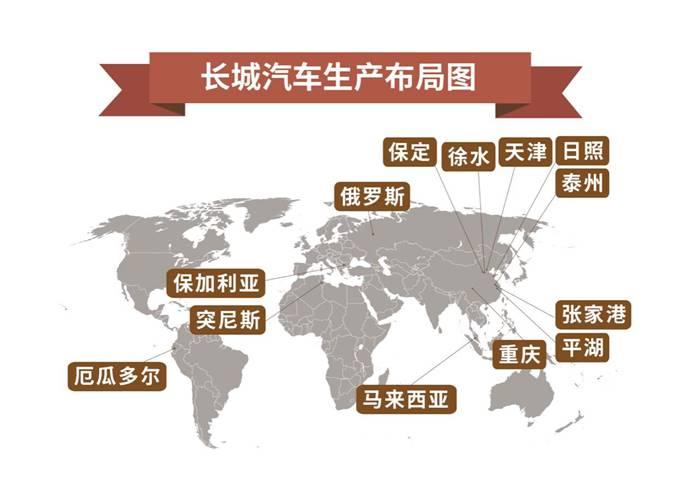 长城汽车全球生产布局