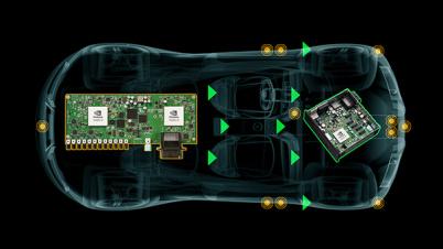 英伟达的深度学习玩法:Tesla P100、Drive PX2与DGX-1