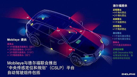 CSLP平台的组成部分