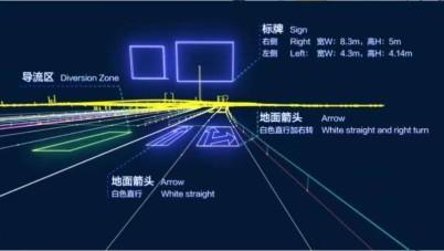 百度高精地图获ASPICE认证 自动驾驶安全再添新保障