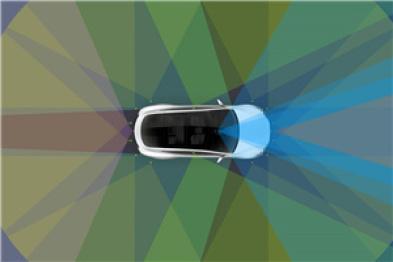 自动驾驶产业的终局 | 深度