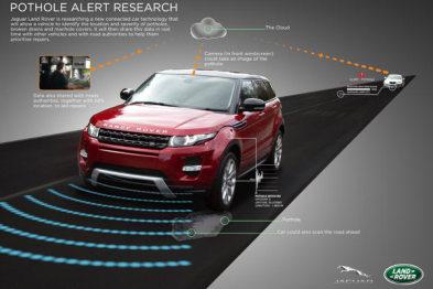 捷豹路虎耗资千万英镑的「五个无人驾驶研究项目」,长这样!