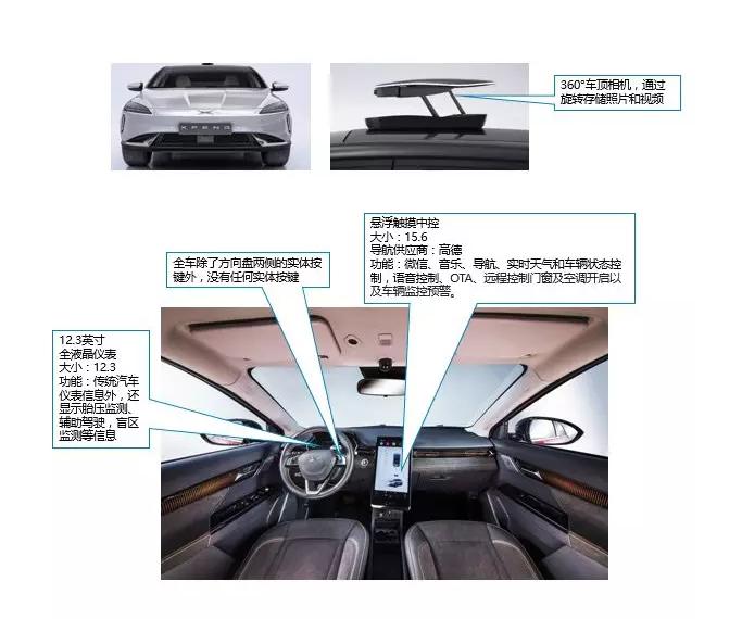 G3车联网和Infotainment功能简述