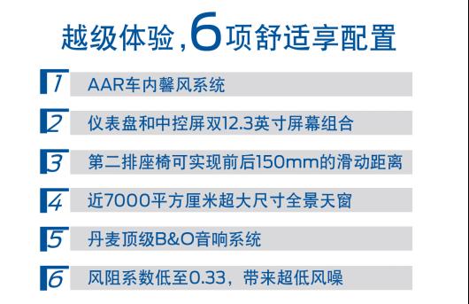 【长安福特新闻稿】全系四驱 18.98万元起 全新福特锐际Escape上市 新「法」三章定义中型四驱SUV高价值标杆1665.png