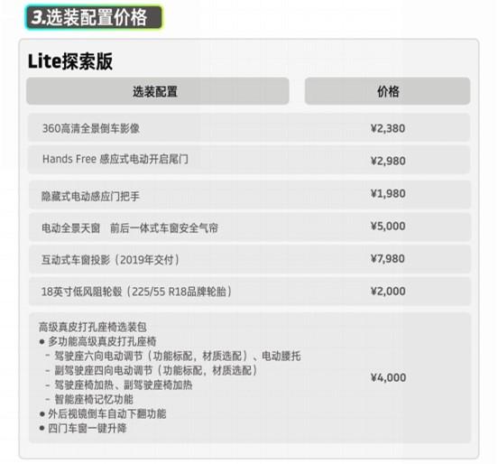 威马EX5补贴后11.23-16.48万元,详细选装配置价格公布