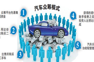 爆发式增长的汽车众筹,繁荣背后已隐现危机