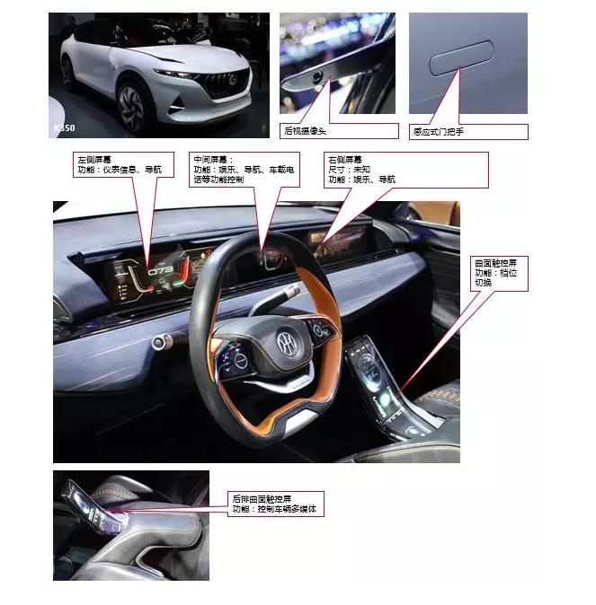 K350车联网和Infotainment功能简述