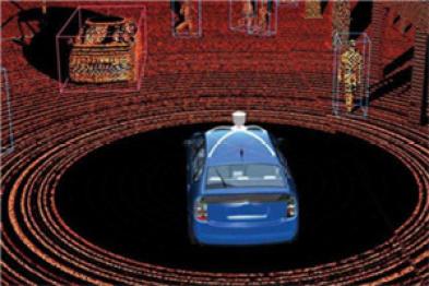 無人駕駛之激光雷達深度剖析