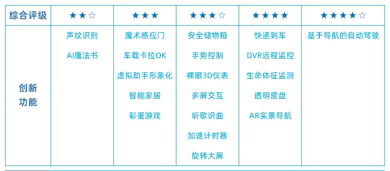 创新分类.jpg