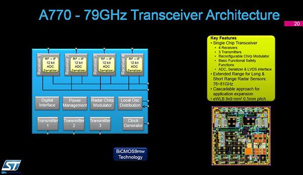 图10:A770MMIC收发器
