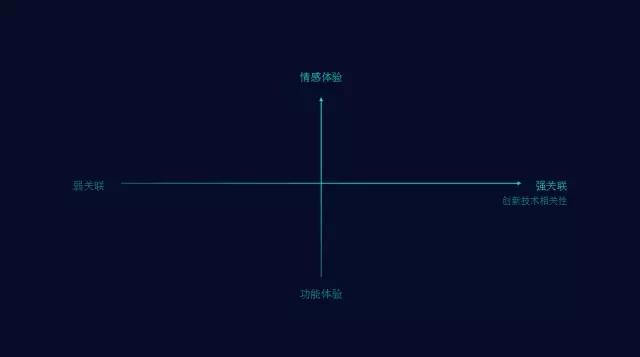 李斌|商业模式的变革,核心在于从『上帝视角』切到『用户视角』