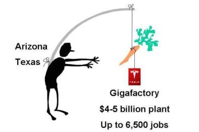 调研报告:Tesla超级电池工厂,妥妥地产能冗余
