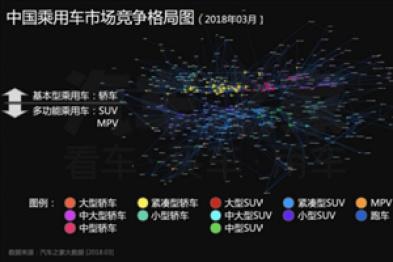 """北京车展前瞻:大数据时代你家车什么级别,用户""""投票""""说了算"""