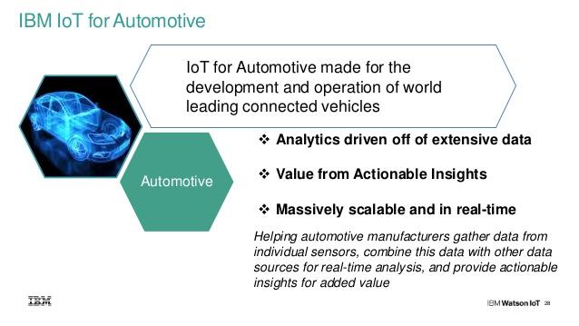 智能驾驶时代,为何「云服务」成为车企制胜的关键?