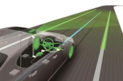 美国高通获准在加州测试自动驾驶汽车
